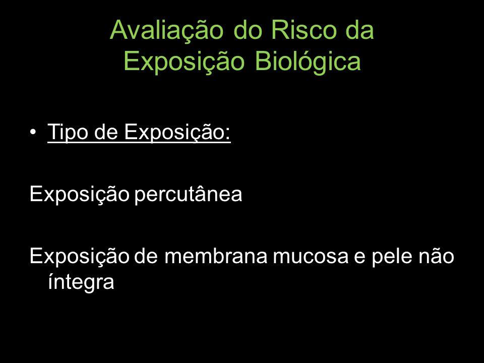 Avaliação do Risco da Exposição Biológica