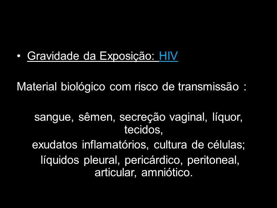 Gravidade da Exposição: HIV