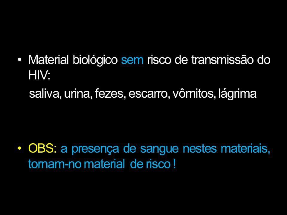 Material biológico sem risco de transmissão do HIV: