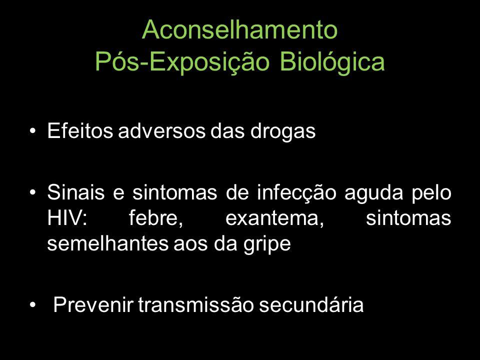 Aconselhamento Pós-Exposição Biológica