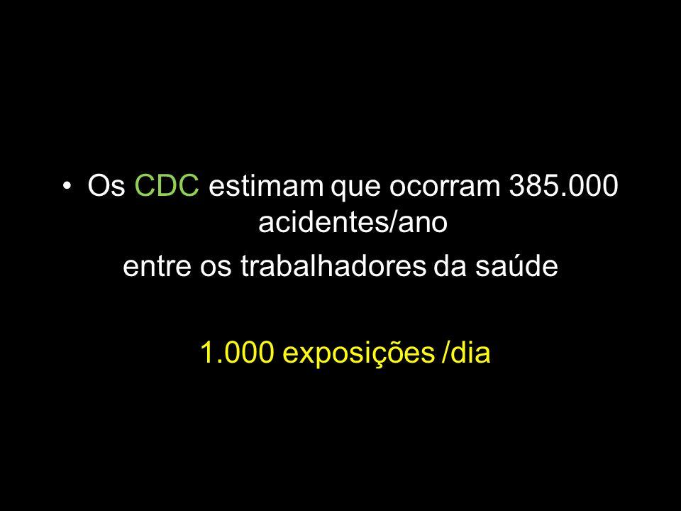 Os CDC estimam que ocorram 385.000 acidentes/ano