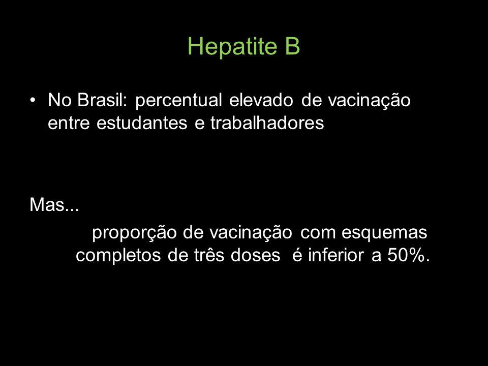 Hepatite B No Brasil: percentual elevado de vacinação entre estudantes e trabalhadores. Mas...