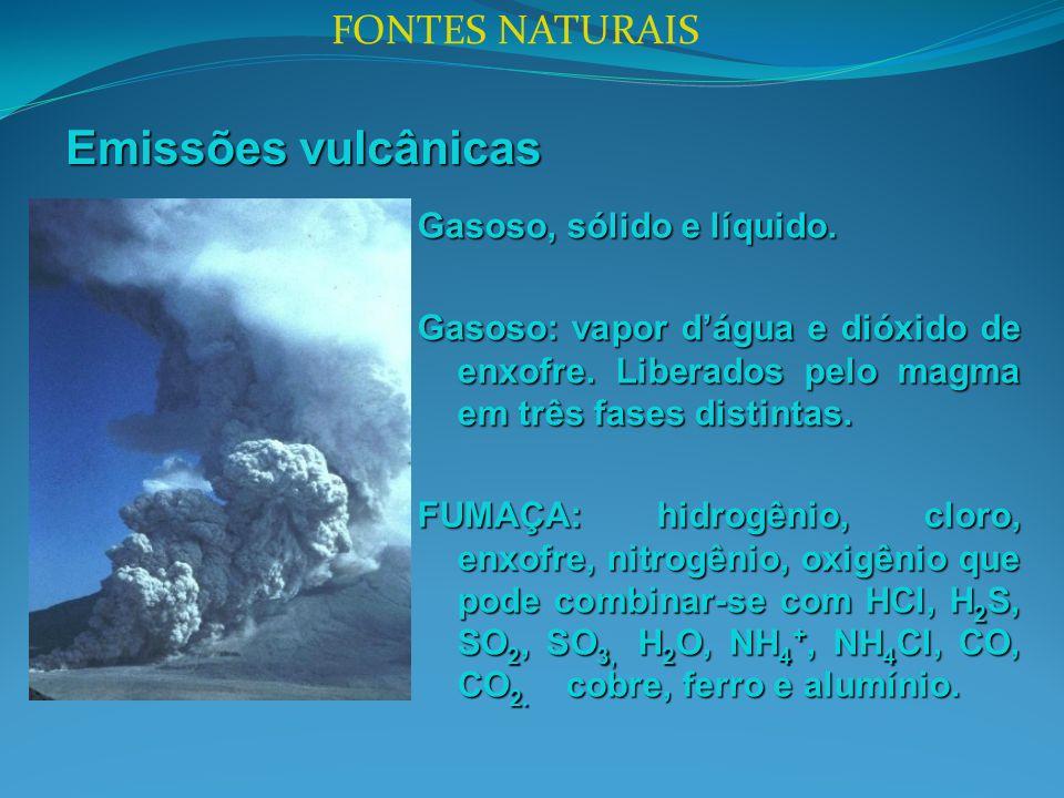 Emissões vulcânicas FONTES NATURAIS Gasoso, sólido e líquido.