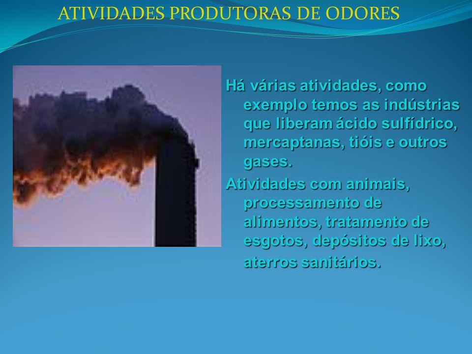 ATIVIDADES PRODUTORAS DE ODORES