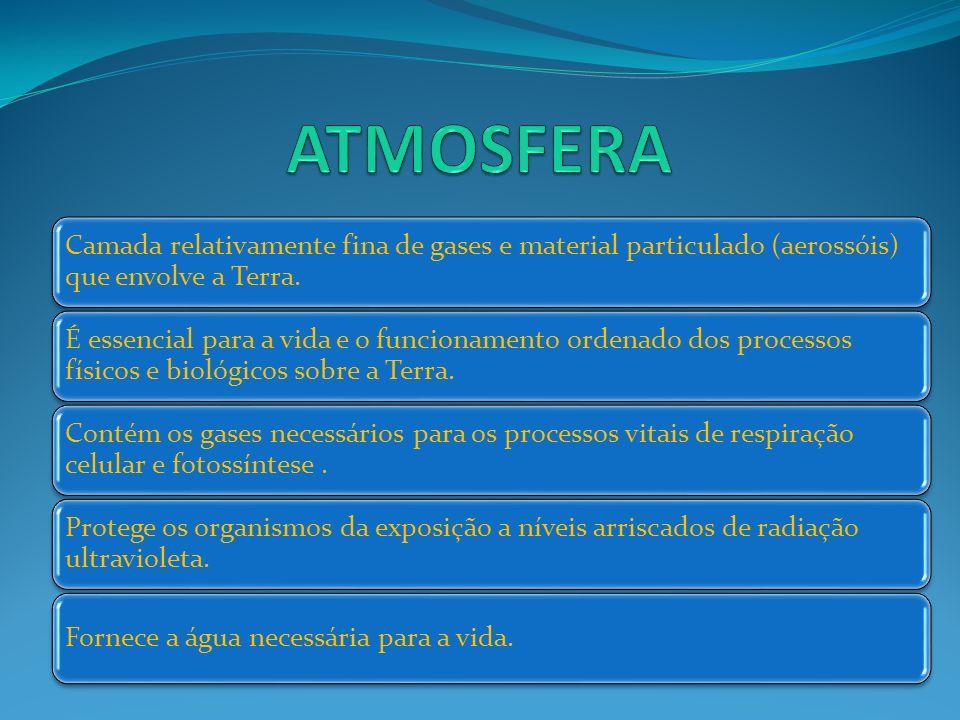 ATMOSFERA Camada relativamente fina de gases e material particulado (aerossóis) que envolve a Terra.