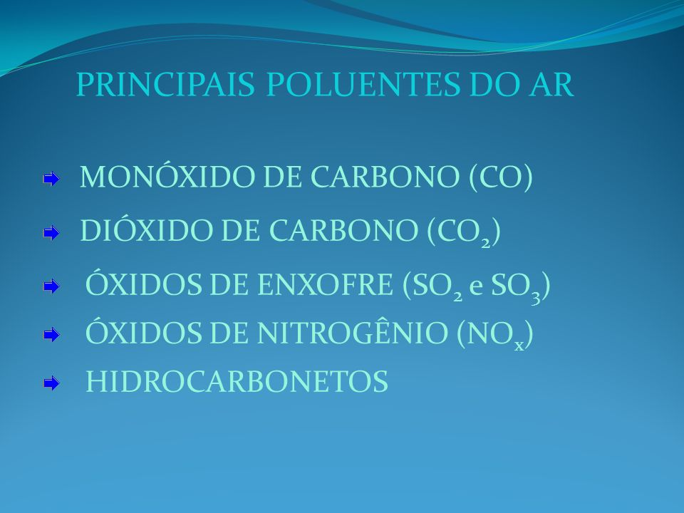 PRINCIPAIS POLUENTES DO AR