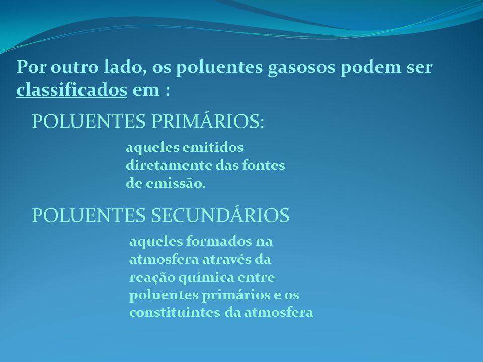 POLUENTES SECUNDÁRIOS