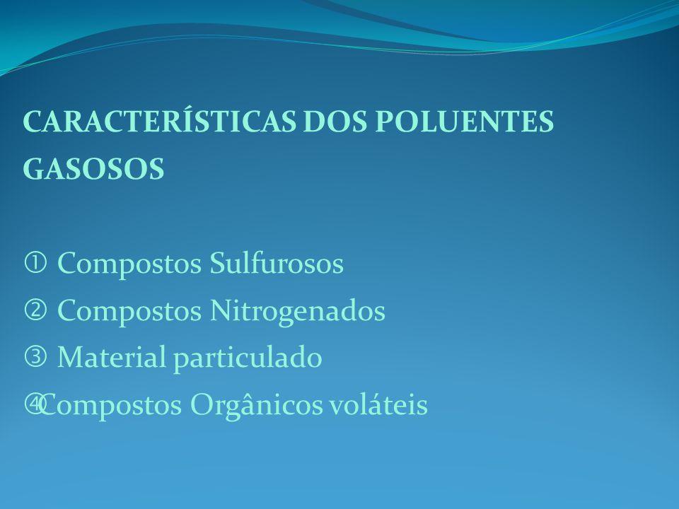 CARACTERÍSTICAS DOS POLUENTES GASOSOS