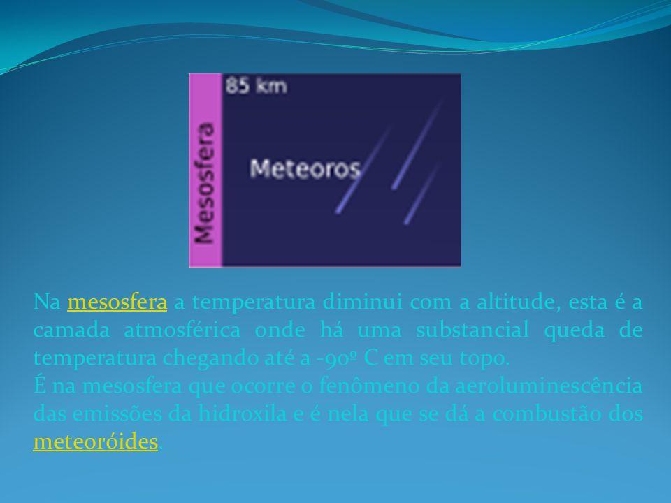 Na mesosfera a temperatura diminui com a altitude, esta é a camada atmosférica onde há uma substancial queda de temperatura chegando até a -90º C em seu topo.