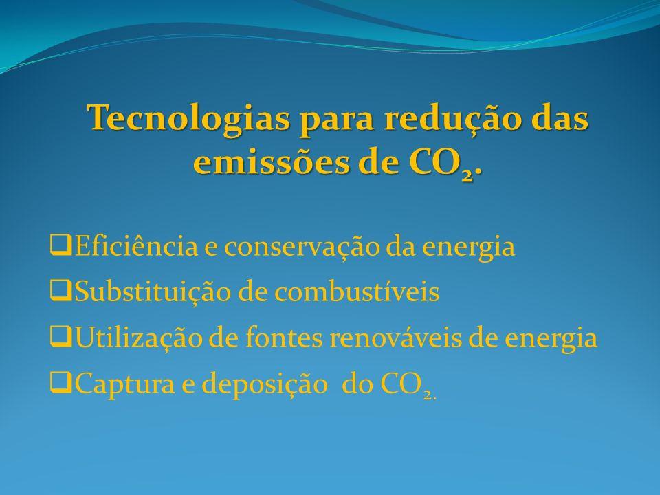 Tecnologias para redução das emissões de CO2.