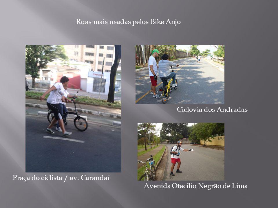 Ruas mais usadas pelos Bike Anjo