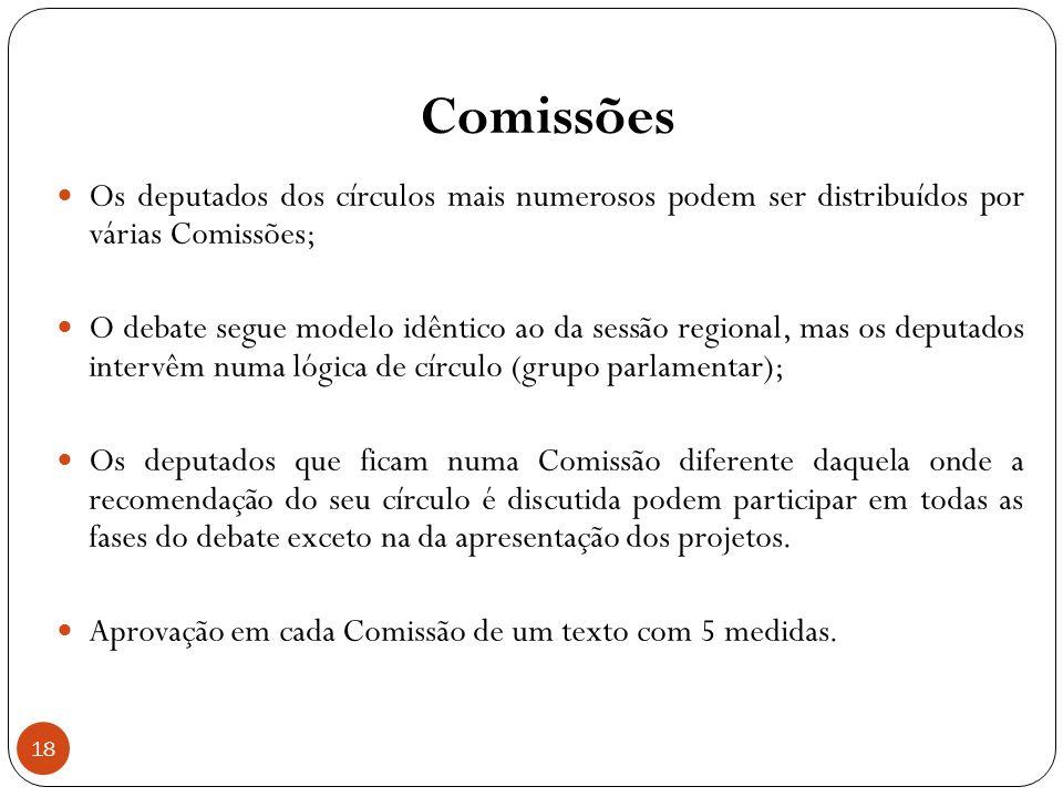 Comissões Os deputados dos círculos mais numerosos podem ser distribuídos por várias Comissões;