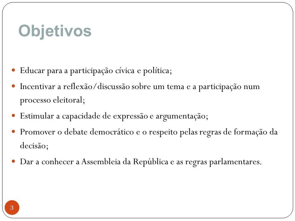 Objetivos Educar para a participação cívica e política;