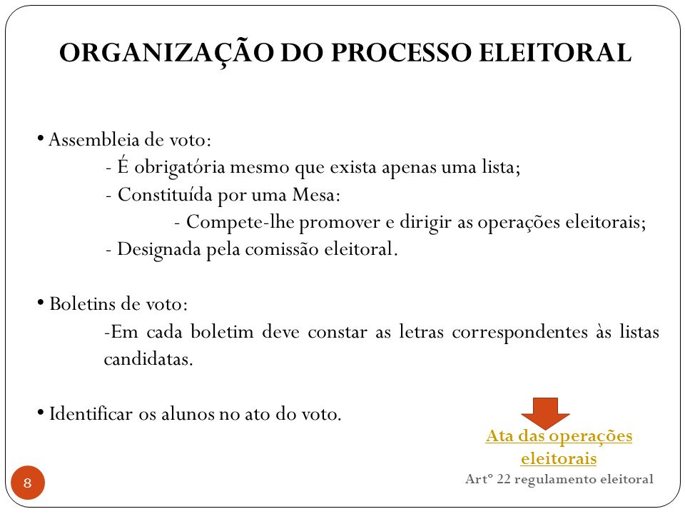 ORGANIZAÇÃO DO PROCESSO ELEITORAL