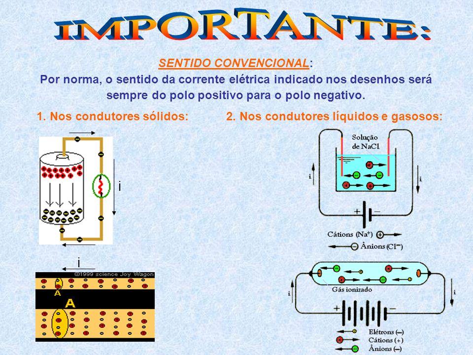 SENTIDO CONVENCIONAL: