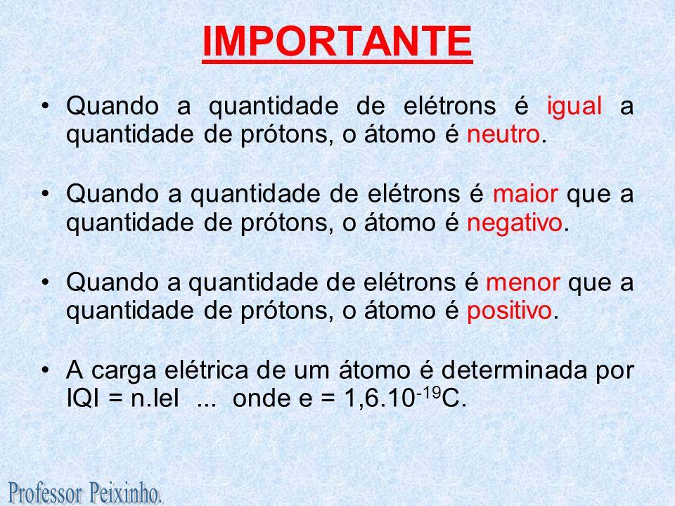 IMPORTANTE Quando a quantidade de elétrons é igual a quantidade de prótons, o átomo é neutro.