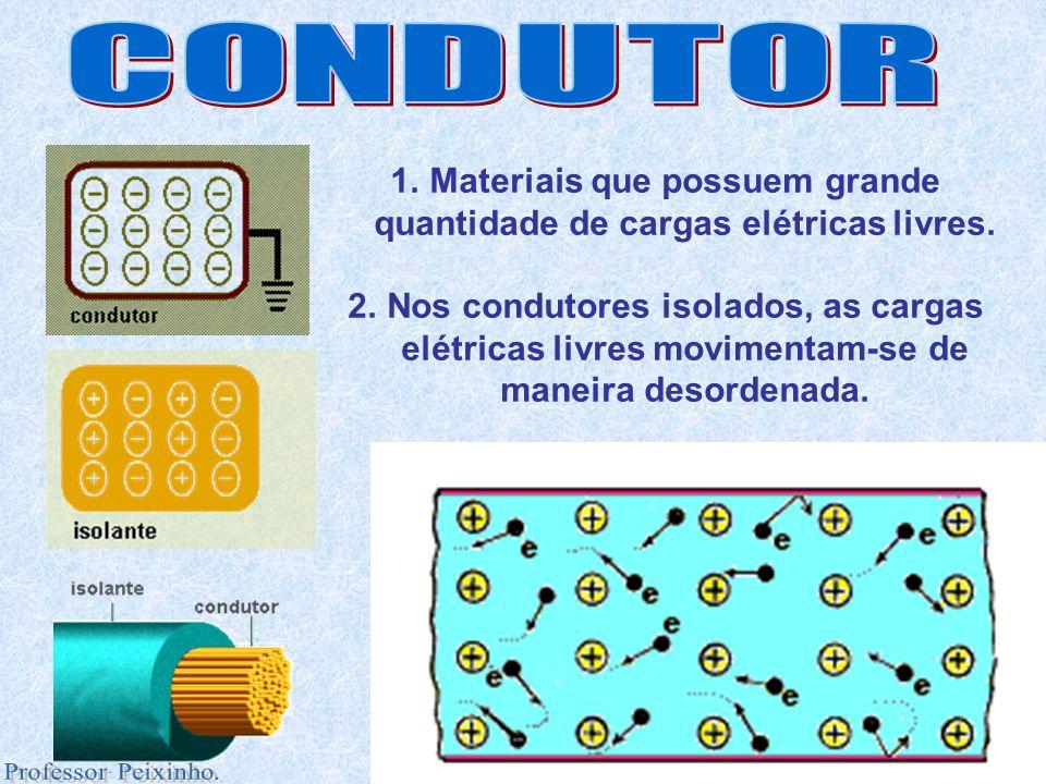 Materiais que possuem grande quantidade de cargas elétricas livres.