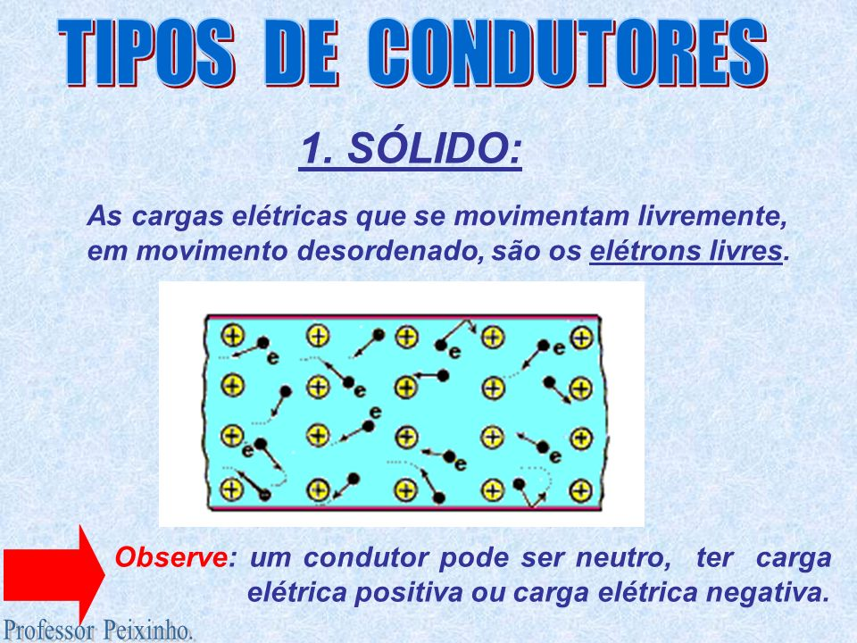 1. SÓLIDO: TIPOS DE CONDUTORES
