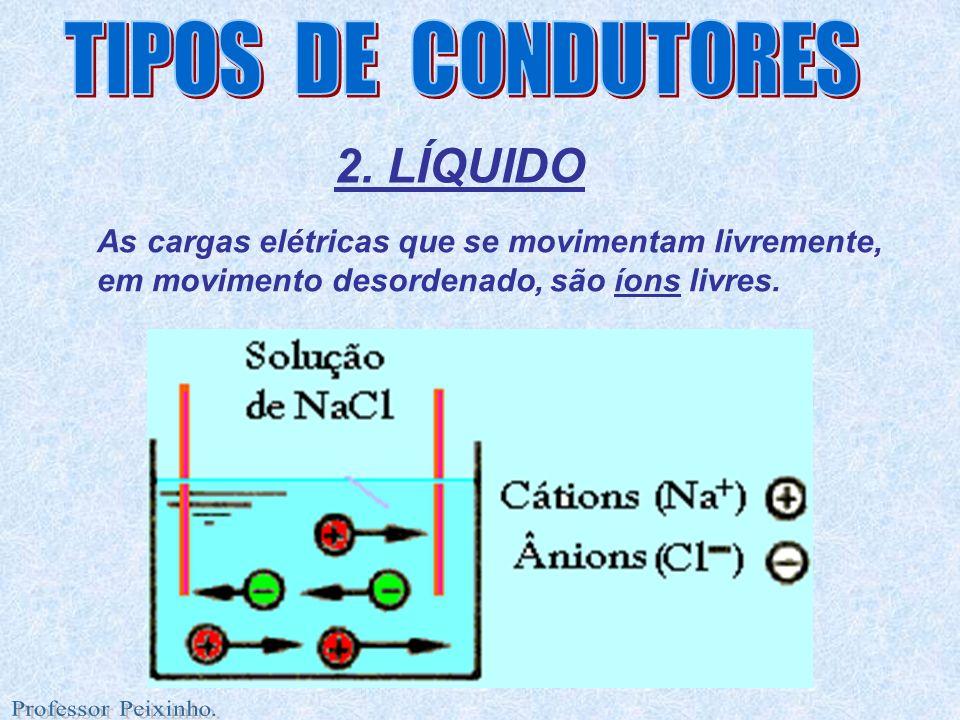 2. LÍQUIDO TIPOS DE CONDUTORES