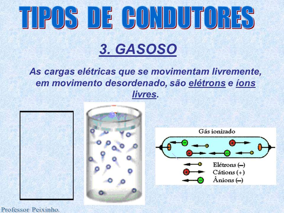 3. GASOSO TIPOS DE CONDUTORES