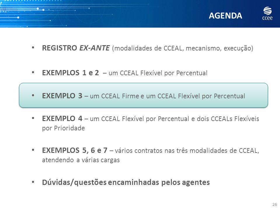 AGENDA REGISTRO EX-ANTE (modalidades de CCEAL, mecanismo, execução)