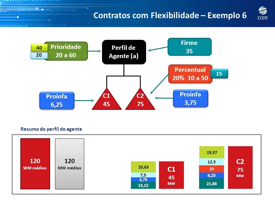Contratos com Flexibilidade – Exemplo 6