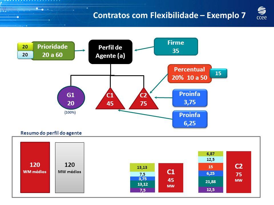 Contratos com Flexibilidade – Exemplo 7