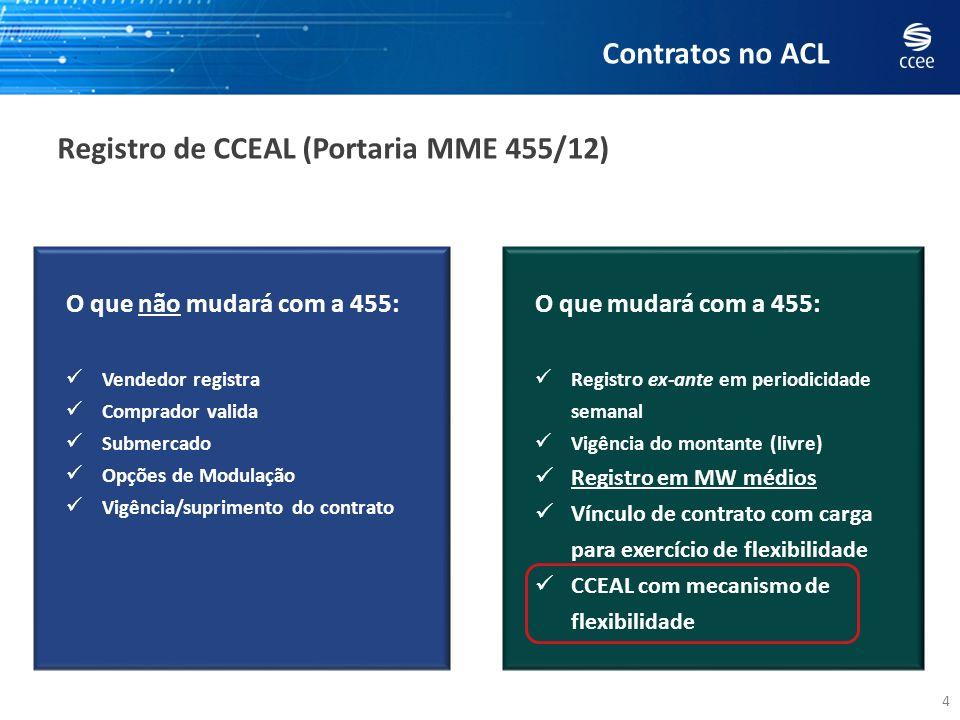 Registro de CCEAL (Portaria MME 455/12)