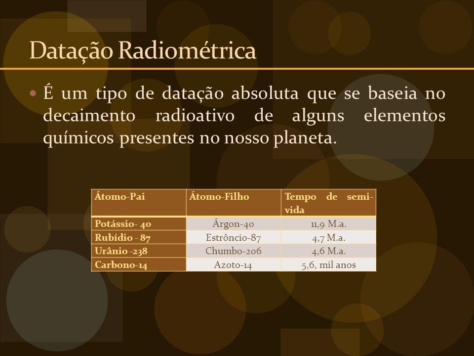 Datação Radiométrica É um tipo de datação absoluta que se baseia no decaimento radioativo de alguns elementos químicos presentes no nosso planeta.