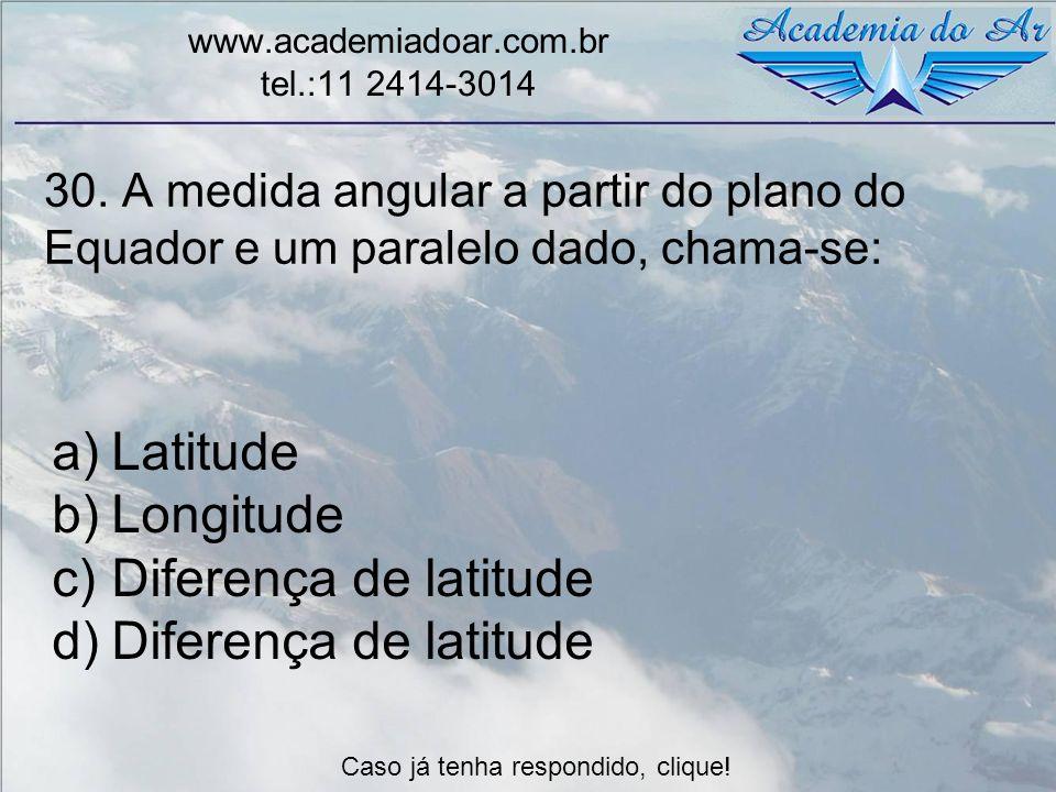 Latitude Longitude Diferença de latitude