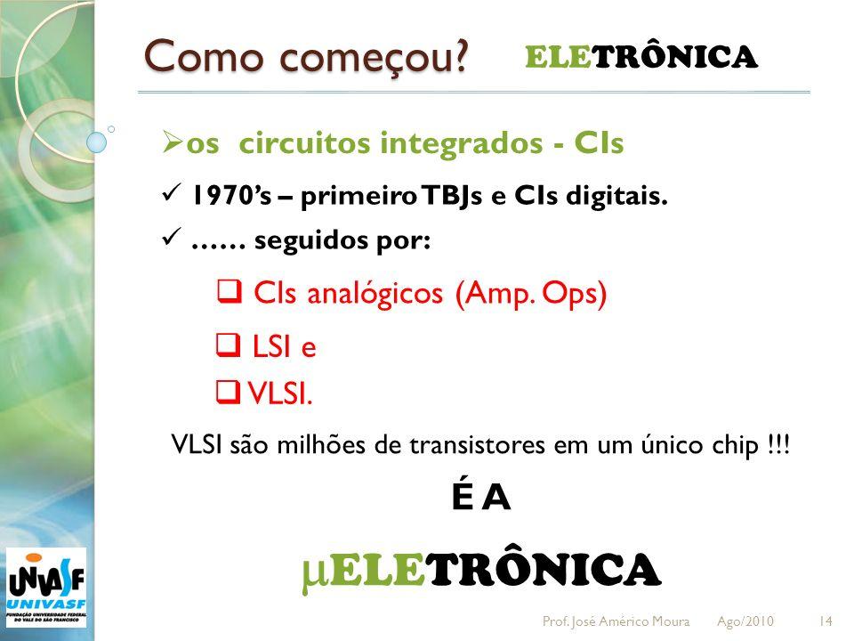 VLSI são milhões de transistores em um único chip !!!
