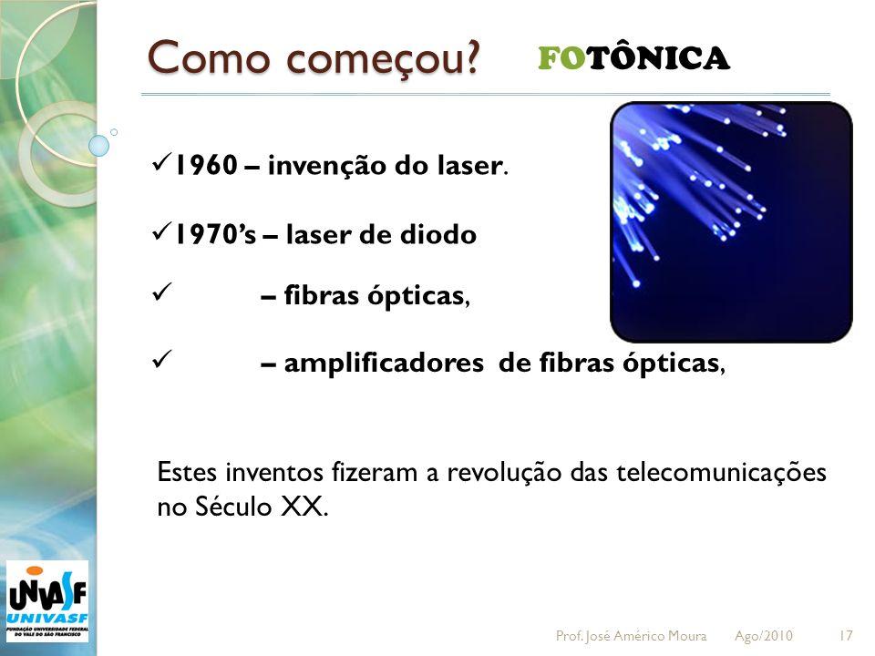 Como começou FOTÔNICA 1960 – invenção do laser.