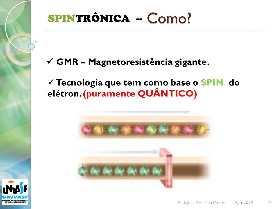 Como SPINTRÔNICA -- GMR – Magnetoresistência gigante.