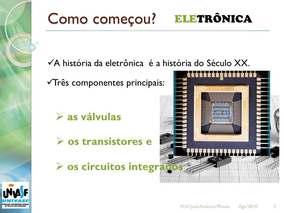 Como começou ELETRÔNICA as válvulas os transistores e
