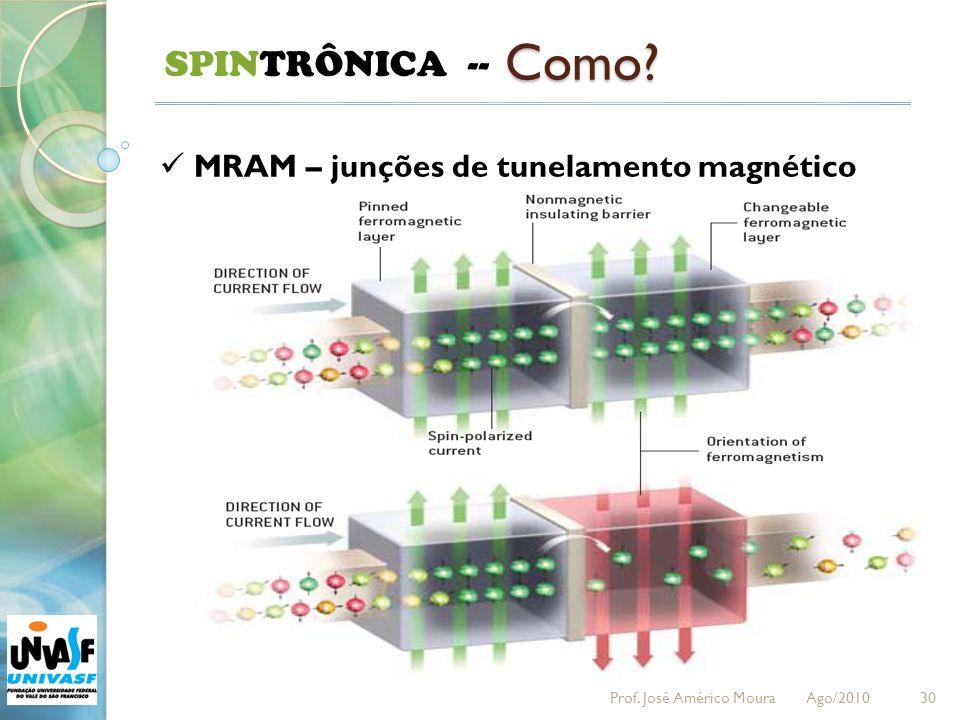 Como SPINTRÔNICA -- MRAM – junções de tunelamento magnético