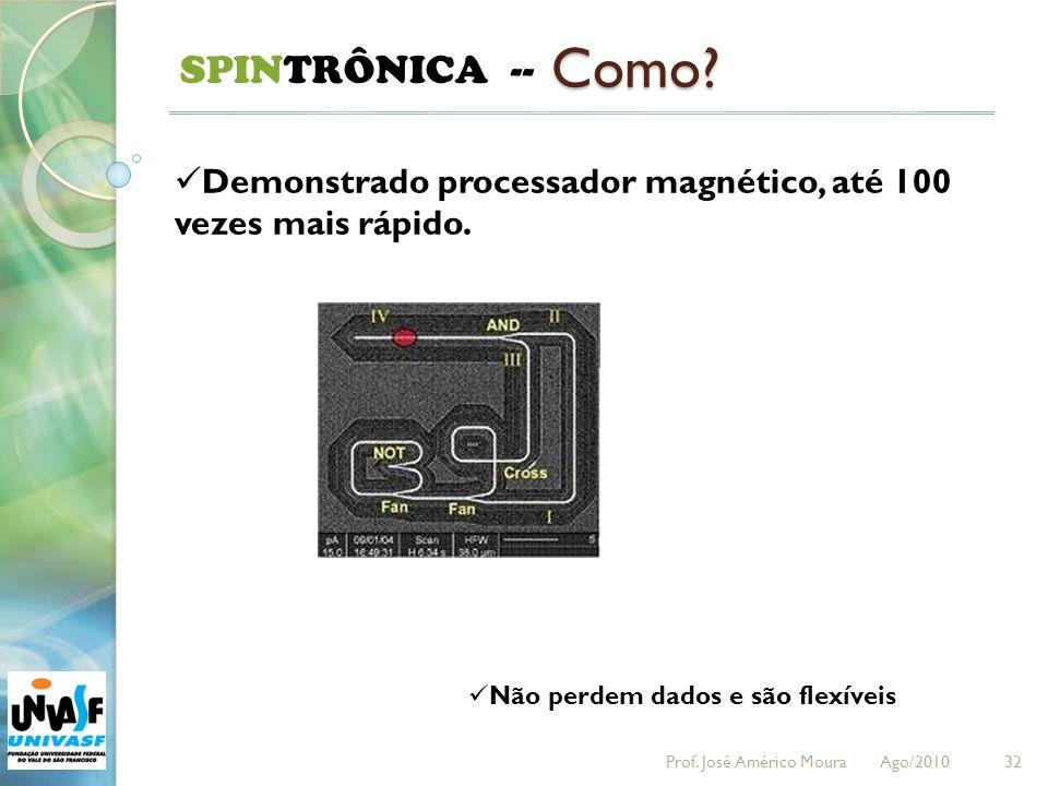 SPINTRÔNICA -- Como Demonstrado processador magnético, até 100 vezes mais rápido. Não perdem dados e são flexíveis.