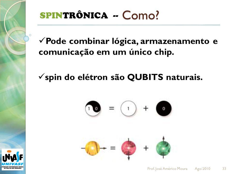 SPINTRÔNICA -- Como Pode combinar lógica, armazenamento e comunicação em um único chip. spin do elétron são QUBITS naturais.