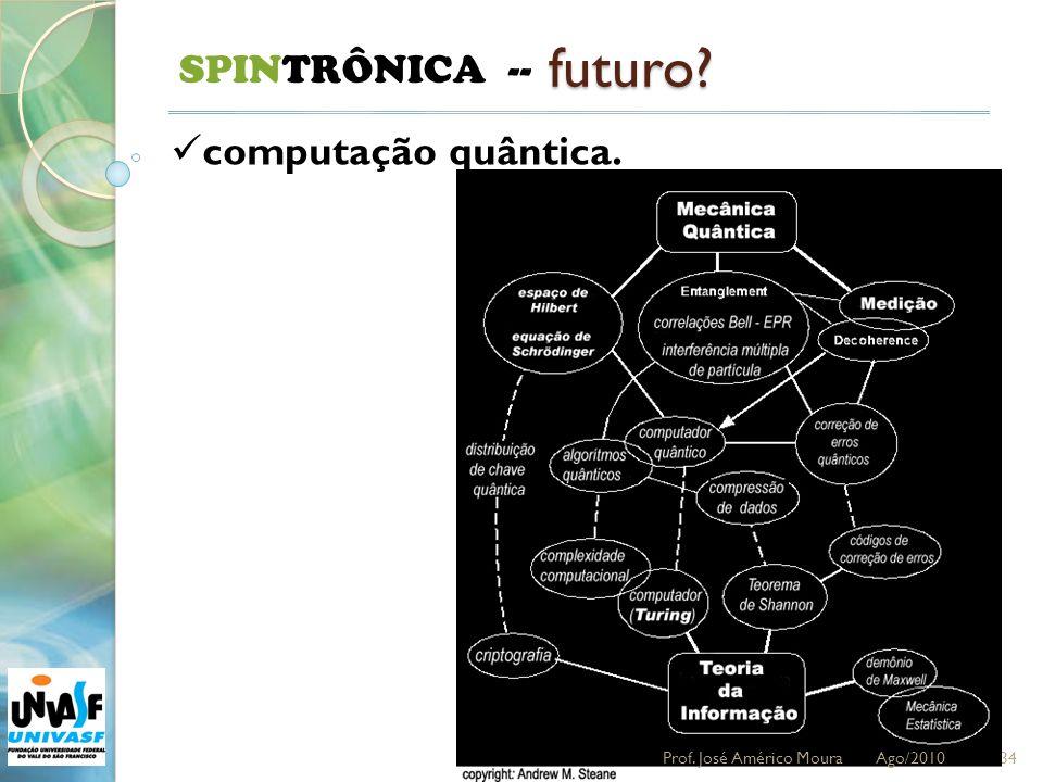 futuro SPINTRÔNICA -- computação quântica.