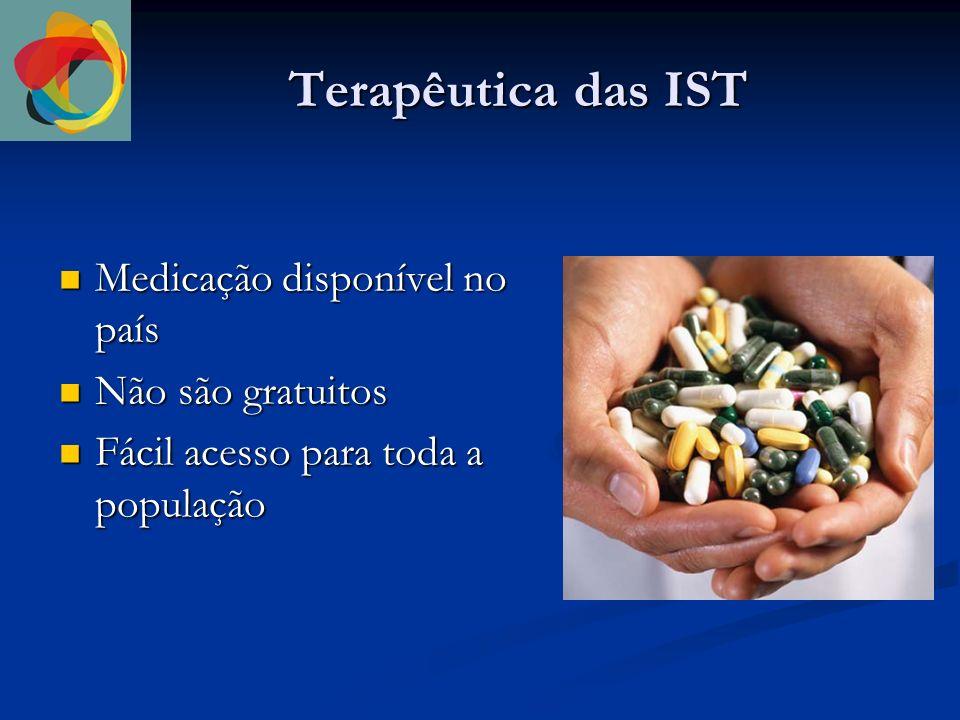 Terapêutica das IST Medicação disponível no país Não são gratuitos