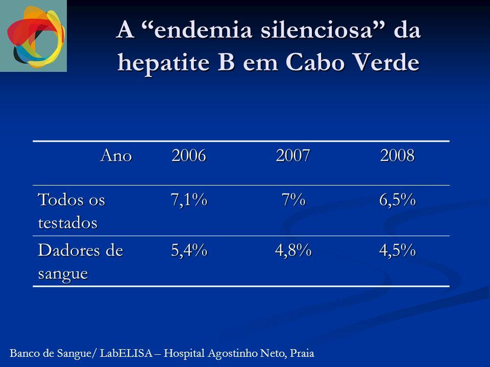 A endemia silenciosa da hepatite B em Cabo Verde