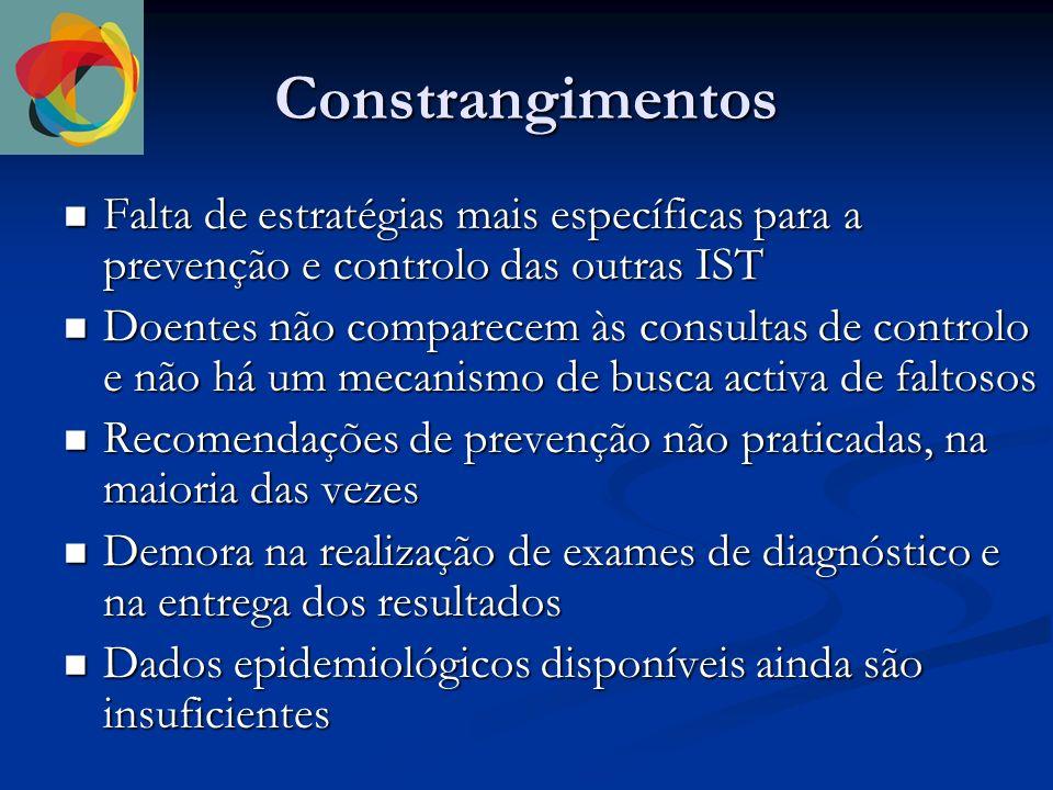Constrangimentos Falta de estratégias mais específicas para a prevenção e controlo das outras IST.