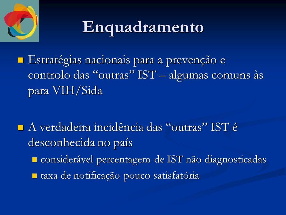 Enquadramento Estratégias nacionais para a prevenção e controlo das outras IST – algumas comuns às para VIH/Sida.