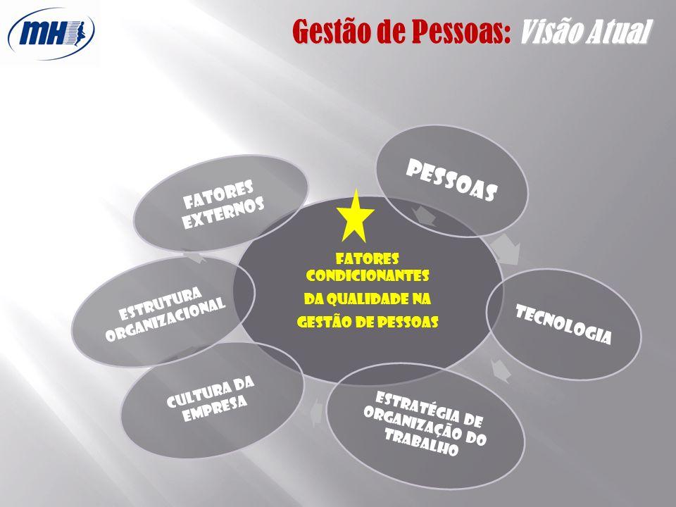 Gestão de Pessoas: Visão Atual