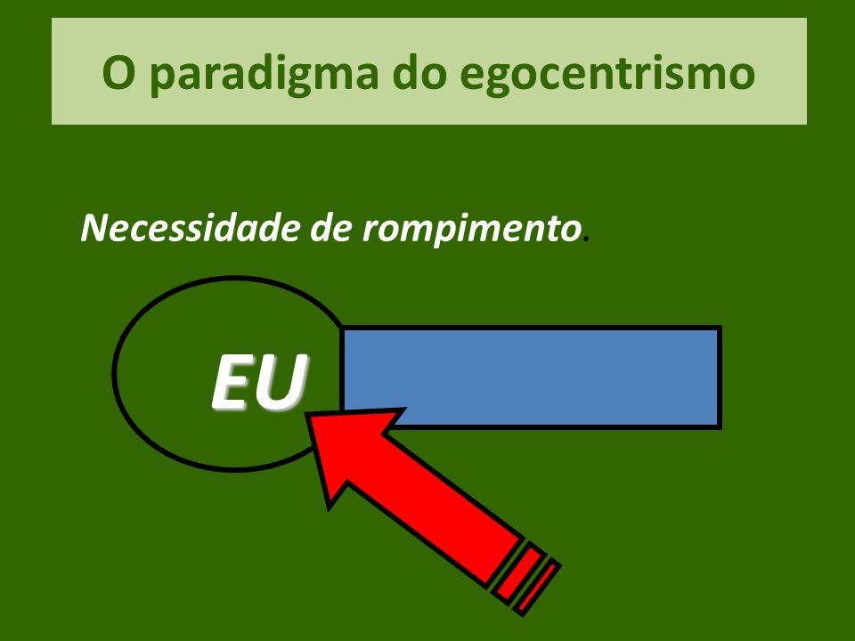 O paradigma do egocentrismo