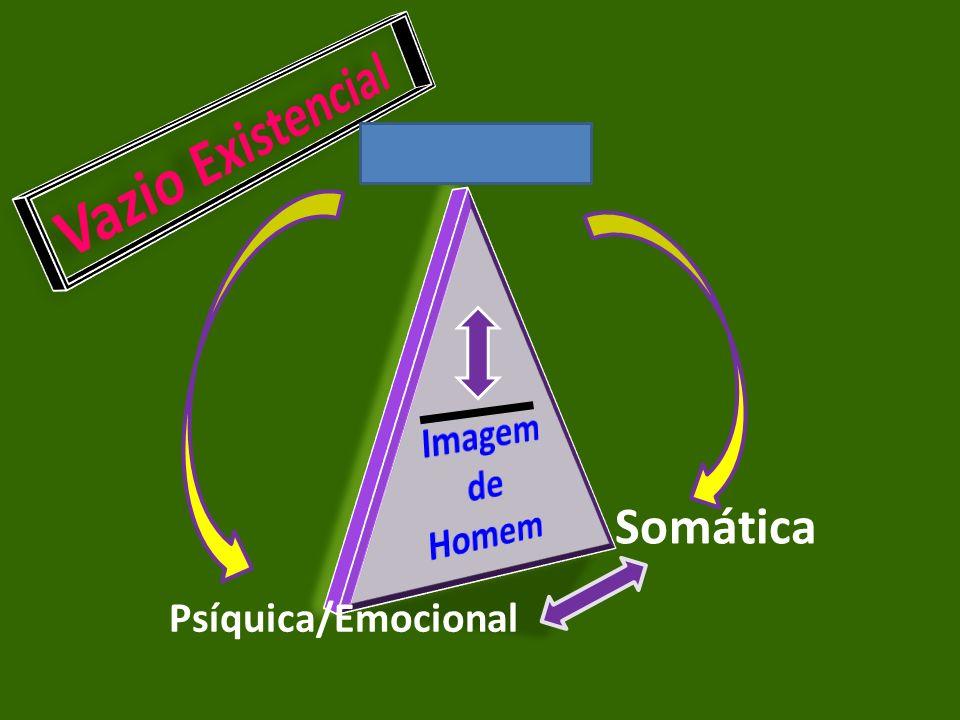 Vazio Existencial Imagem de Homem Somática Psíquica/Emocional