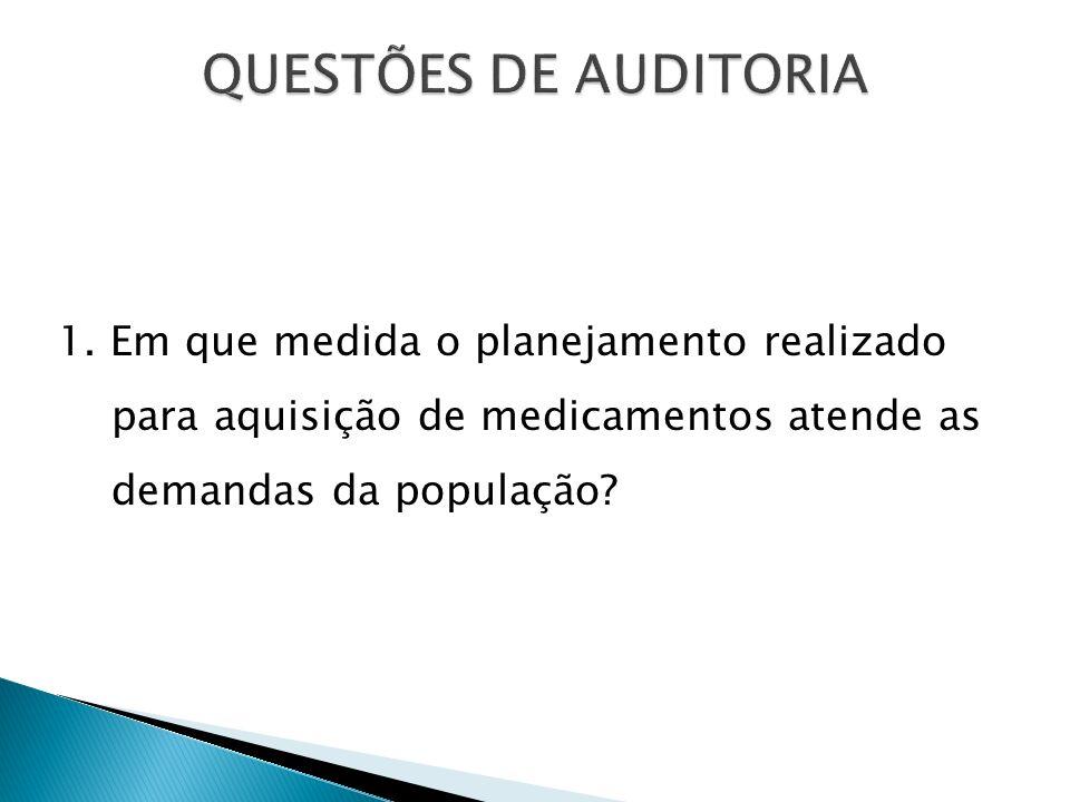 QUESTÕES DE AUDITORIA 1.