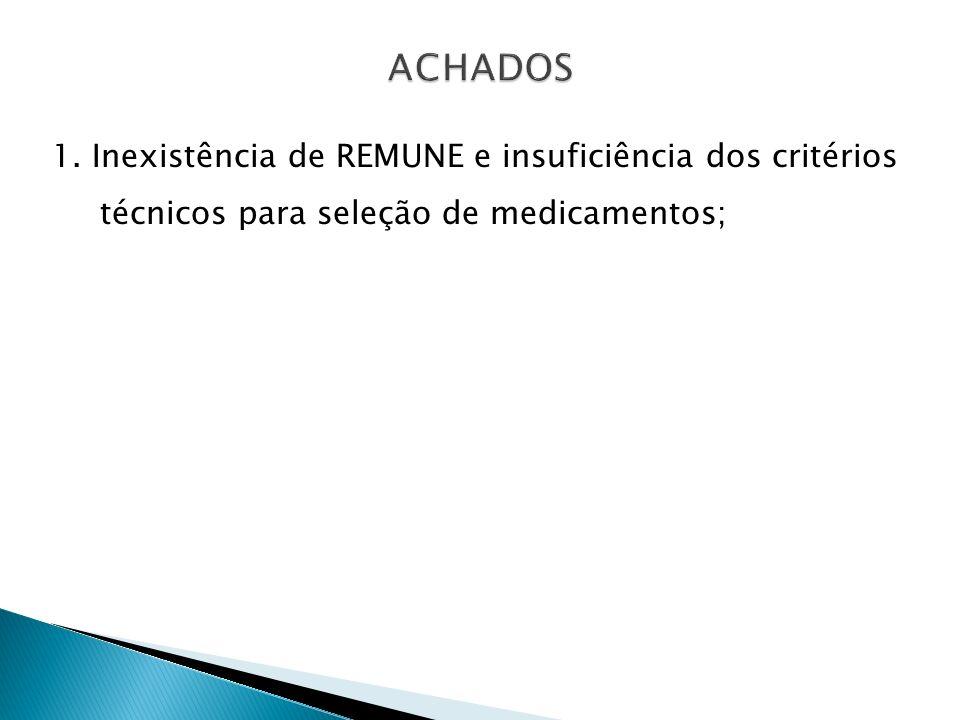 ACHADOS 1.