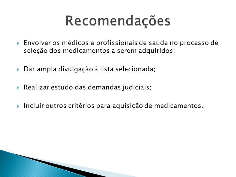 Recomendações Envolver os médicos e profissionais de saúde no processo de seleção dos medicamentos a serem adquiridos;