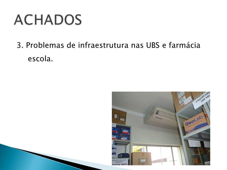 ACHADOS 3. Problemas de infraestrutura nas UBS e farmácia escola.