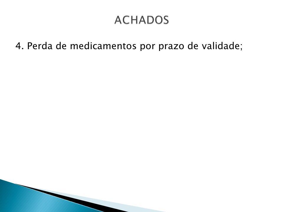 ACHADOS 4. Perda de medicamentos por prazo de validade;
